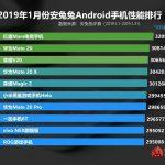 AnTuTu опубликовала рейтинг самых производительных Android-смартфонов за январь 2019