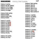 Samsung опубликовала список своих моделей, владельцам которых стоит ждать обновления до Android Oreo