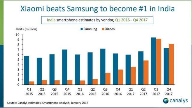 В Самсунг назвали главные особенности флагмана Galaxy S9
