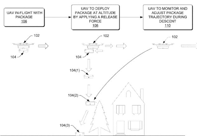 Компания Amazon оформила патент на доставку товаров дроном