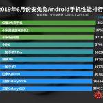 AnTuTu опубликовала рейтинг самых производительных Android-смартфонов за июнь 2019