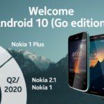 График выхода ОС Android 10 (Go edition) для смартфонов Nokia