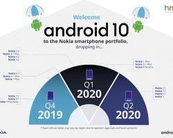 Nokia опубликовала список смартфонов, которые получат обновление до Android 10
