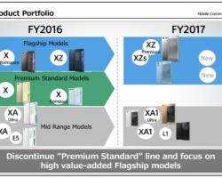 Компания Sony перестанет выпускать смартфоны низкого ценового диапазона и сосредоточится на среднем и премиум-классе