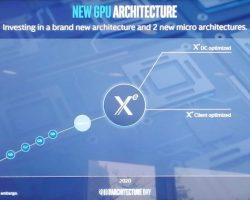Intel начнет выпускать дискретные видеокарты