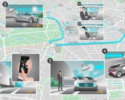 Daimler и Bosch будут вместе выпускать беспилотные автомобили