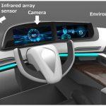 Panasonic разработала технологию контролирования сонливости водителя за рулем