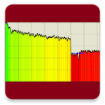 CPU Throttling Test