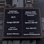 Qualcomm анонсировала чипсет нового поколения Snapdragon 845