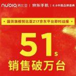 1 млн смартфонов ZTE Nubia Z17 был распродан всего за 51 секунду