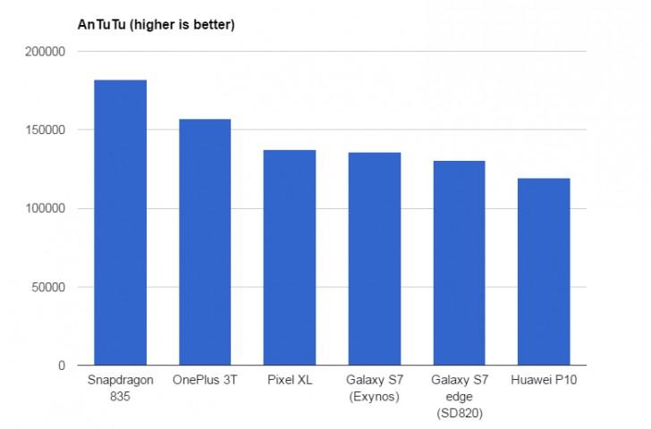 Слухи: «Сердцем» Xiaomi Mi6 будет чипсет MediaTek?