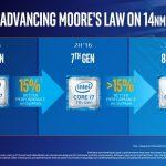 Процессоры 8-го поколения Coffee Lake от Intel будут представлены уже в этом году