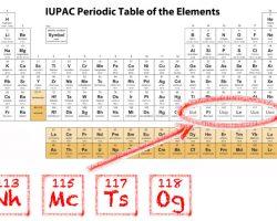 В таблицу Менделеева добавлены 4 новых элемента