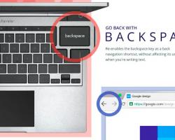 Chrome возвращает функцию возврата на предыдущую страницу Backspace
